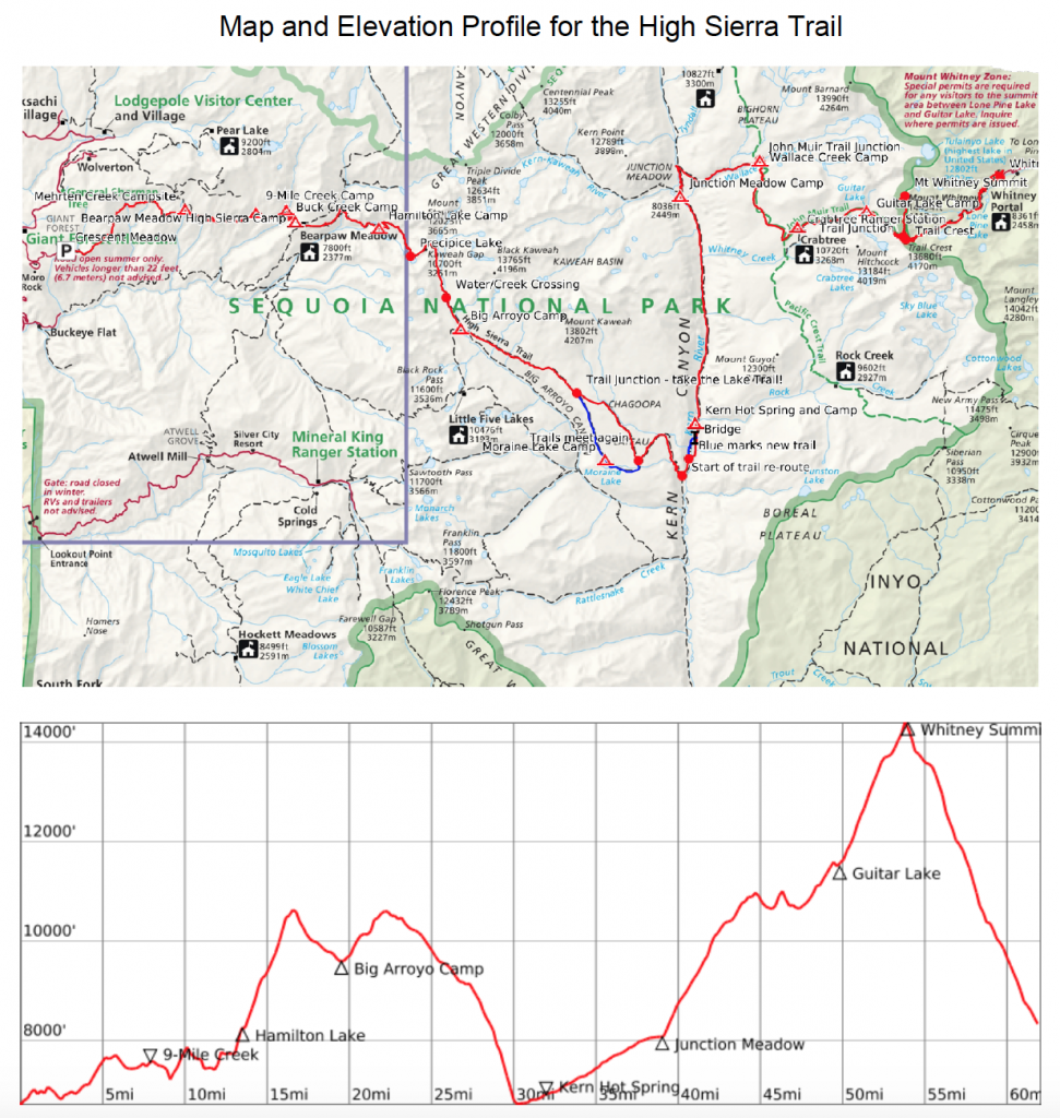 Map and elevation profile for the entire High Sierra Trail